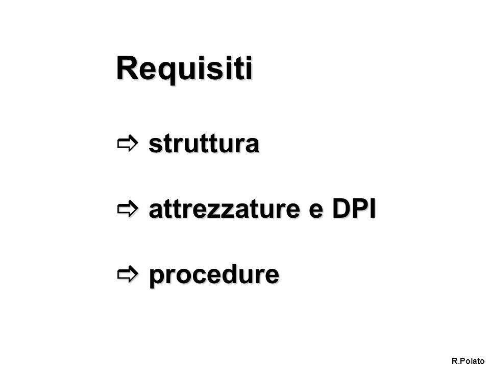 Requisiti struttura attrezzature e DPI attrezzature e DPI procedure procedure R.Polato