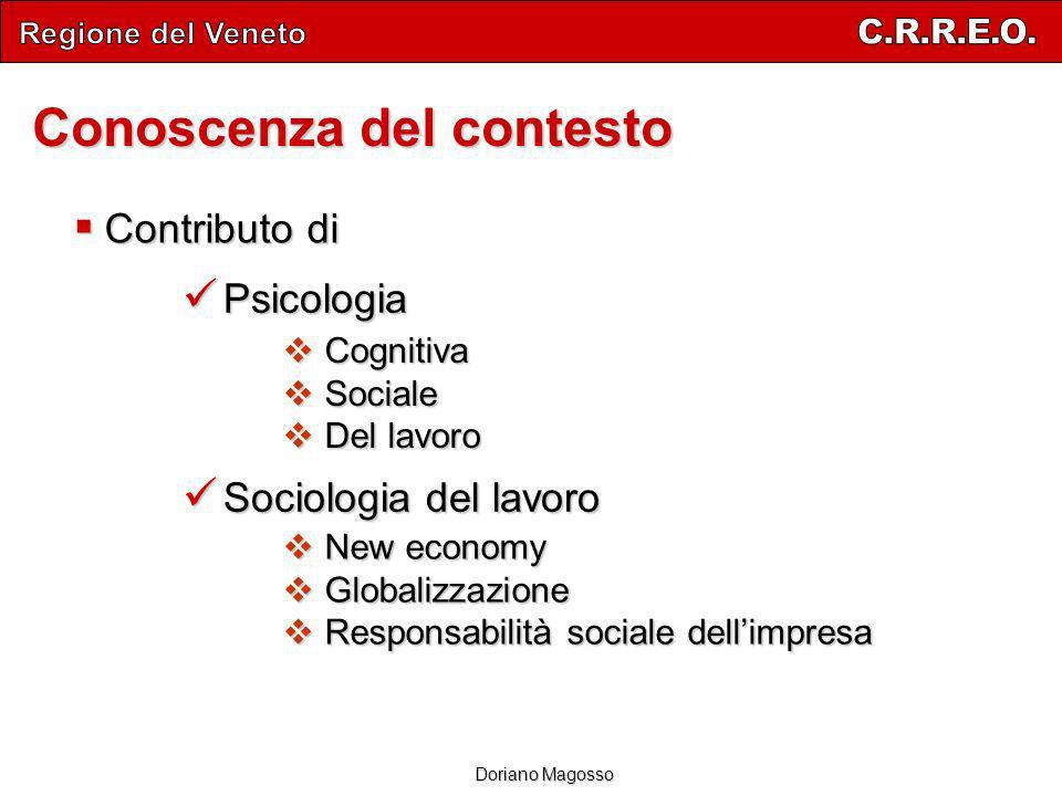 Conoscenza del contesto Doriano Magosso Psicologia Psicologia Sociologia del lavoro Sociologia del lavoro Contributo di Contributo di New economy New