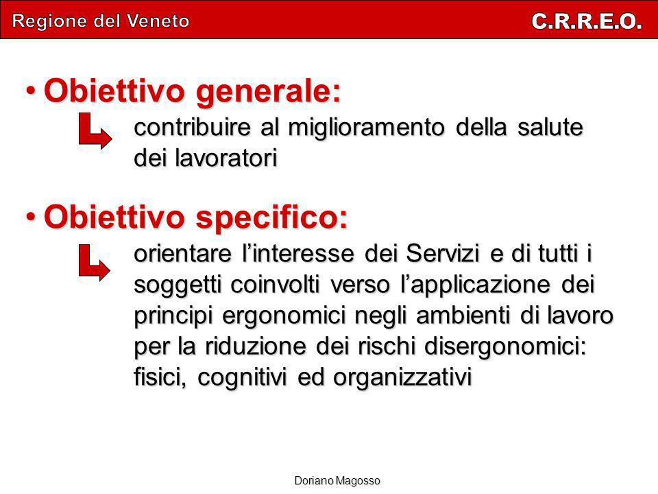 Obiettivo generale: Obiettivo generale: Obiettivo specifico: Obiettivo specifico: contribuire al miglioramento della salute dei lavoratori orientare l