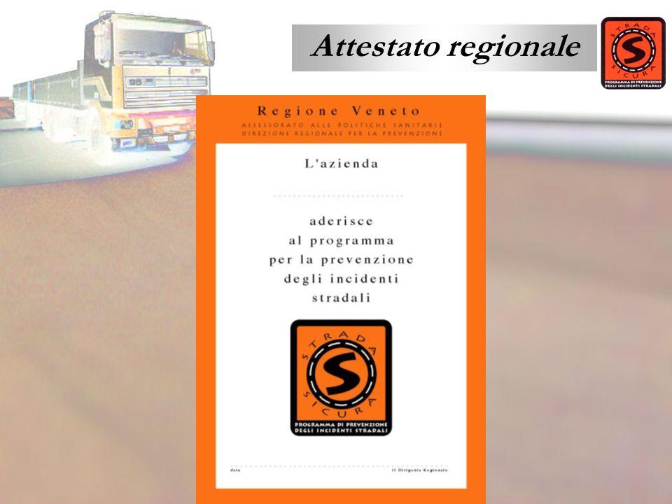 Attestato regionale
