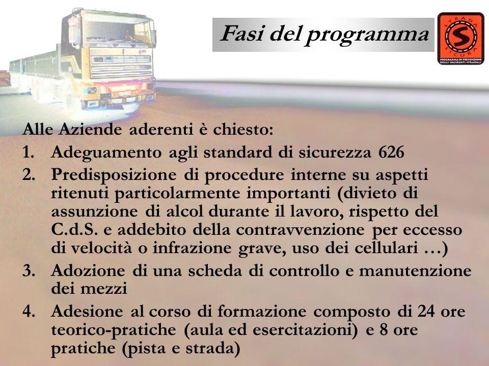 Nomina e formazione del Responsabile SPP.