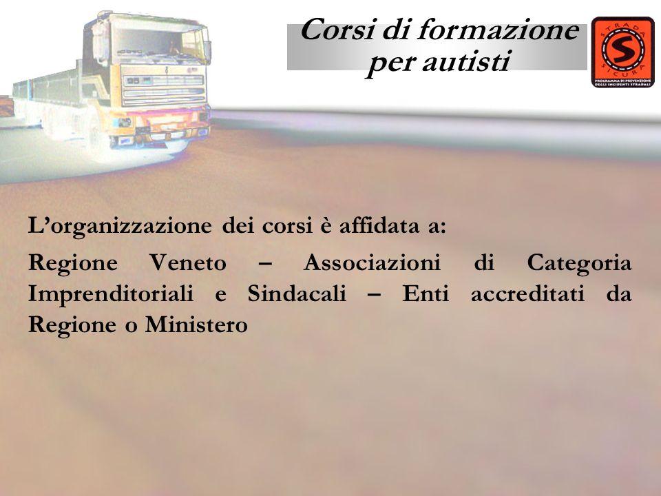 Lorganizzazione dei corsi è affidata a: Regione Veneto – Associazioni di Categoria Imprenditoriali e Sindacali – Enti accreditati da Regione o Ministe