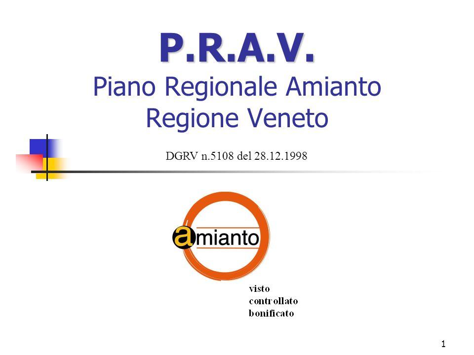 1 P.R.A.V. P.R.A.V. Piano Regionale Amianto Regione Veneto DGRV n.5108 del 28.12.1998