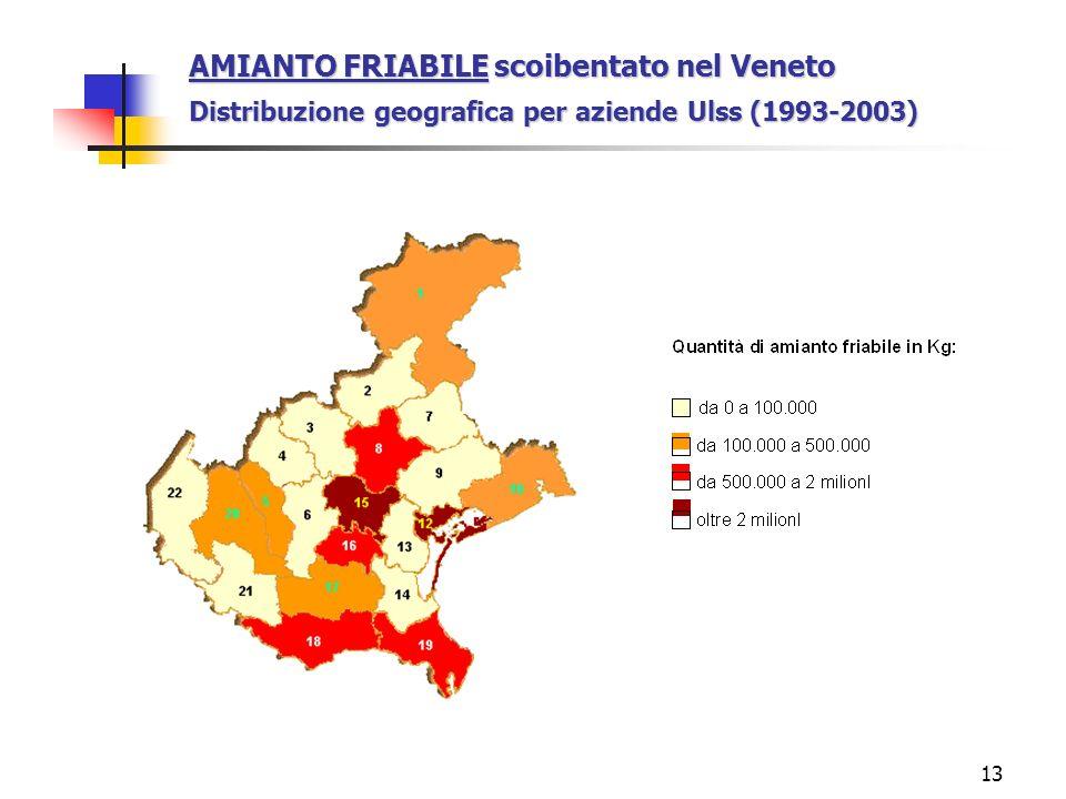 13 AMIANTO FRIABILE scoibentato nel Veneto Distribuzione geografica per aziende Ulss (1993-2003)