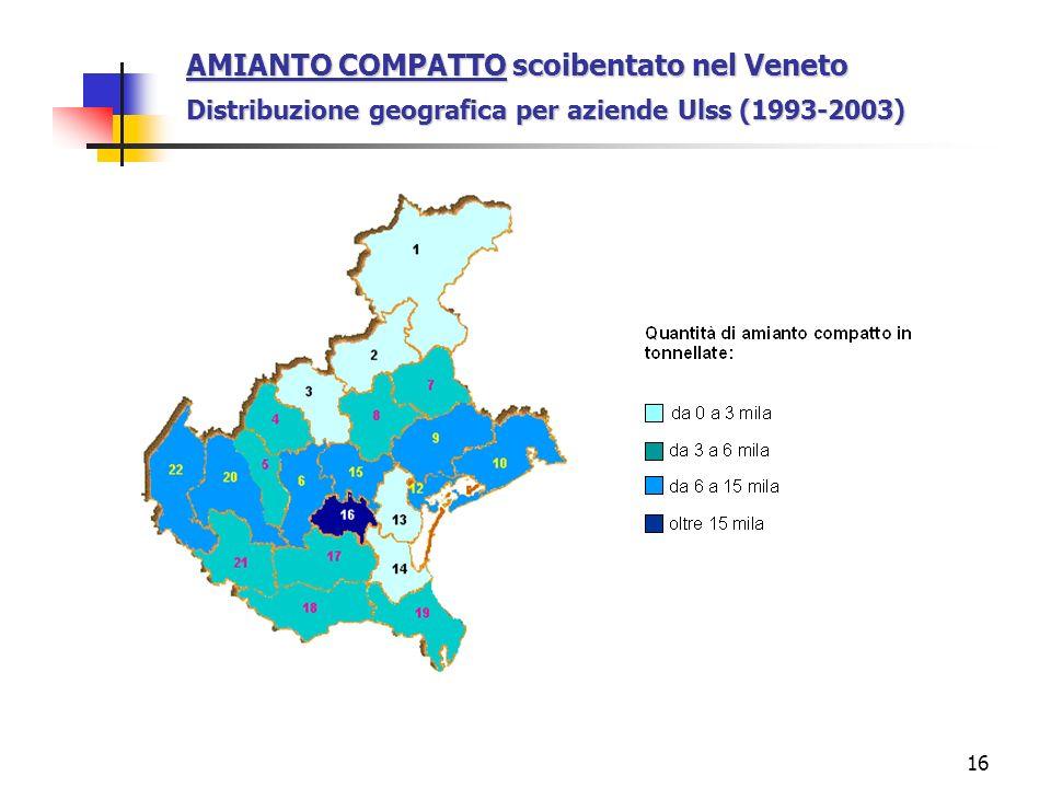16 AMIANTO COMPATTO scoibentato nel Veneto Distribuzione geografica per aziende Ulss (1993-2003)