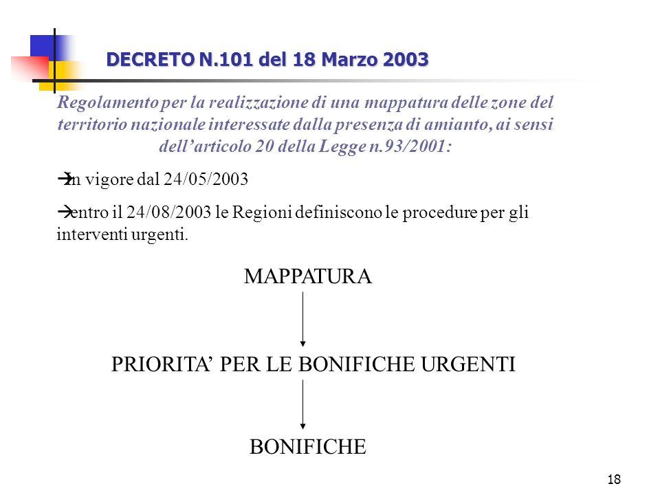 18 DECRETO N.101 del 18 Marzo 2003 Regolamento per la realizzazione di una mappatura delle zone del territorio nazionale interessate dalla presenza di