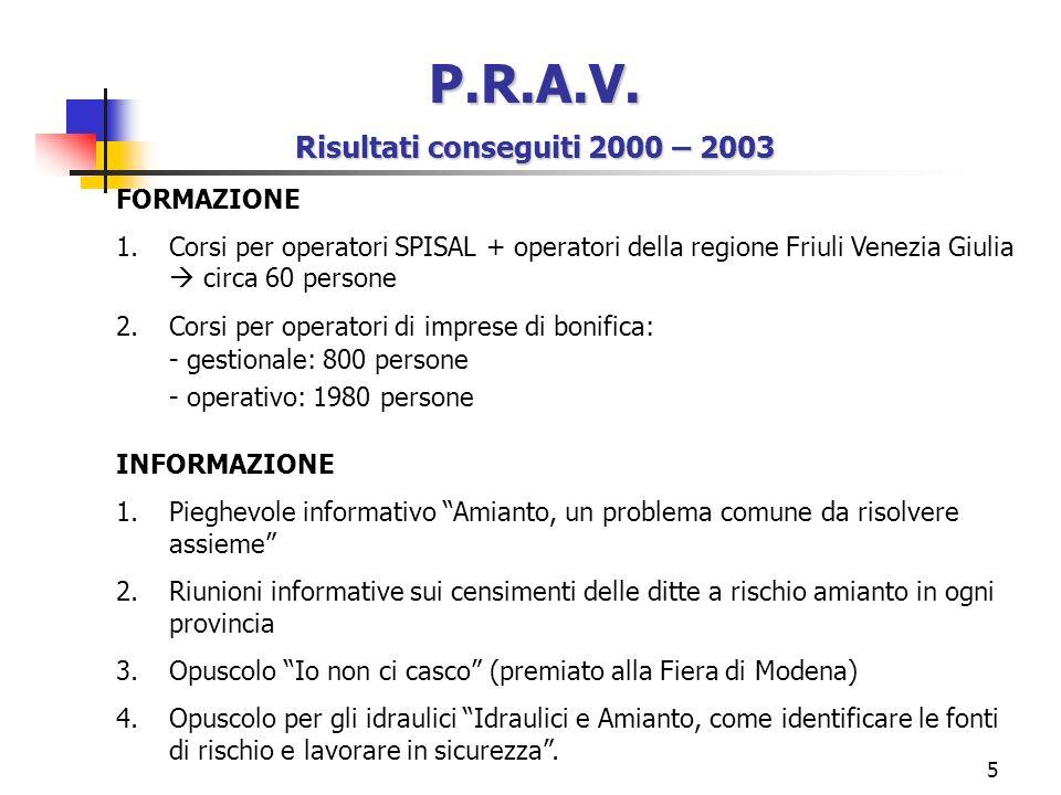 5 P.R.A.V. Risultati conseguiti 2000 – 2003 FORMAZIONE 1.Corsi per operatori SPISAL + operatori della regione Friuli Venezia Giulia circa 60 persone 2
