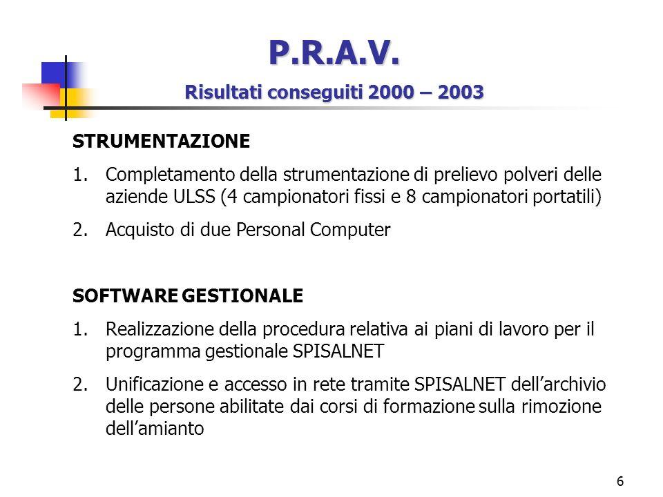 6 P.R.A.V. Risultati conseguiti 2000 – 2003 STRUMENTAZIONE 1.Completamento della strumentazione di prelievo polveri delle aziende ULSS (4 campionatori