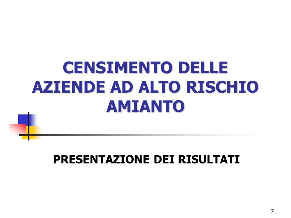 7 CENSIMENTO DELLE AZIENDE AD ALTO RISCHIO AMIANTO PRESENTAZIONE DEI RISULTATI