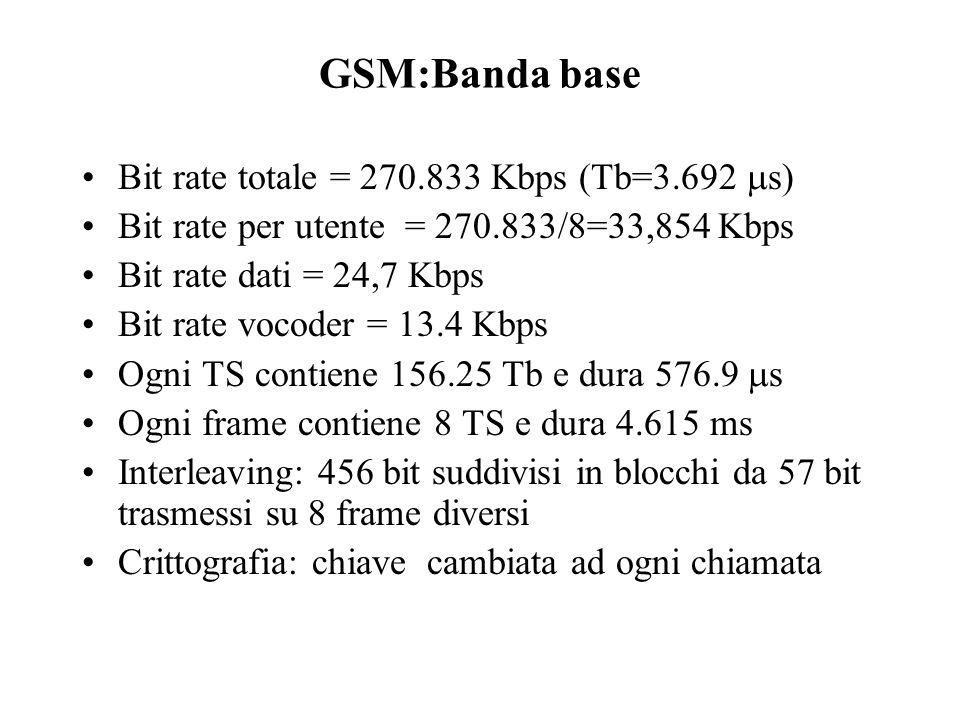 GSM:Banda base Bit rate totale = 270.833 Kbps (Tb=3.692 s) Bit rate per utente = 270.833/8=33,854 Kbps Bit rate dati = 24,7 Kbps Bit rate vocoder = 13.4 Kbps Ogni TS contiene 156.25 Tb e dura 576.9 s Ogni frame contiene 8 TS e dura 4.615 ms Interleaving: 456 bit suddivisi in blocchi da 57 bit trasmessi su 8 frame diversi Crittografia: chiave cambiata ad ogni chiamata