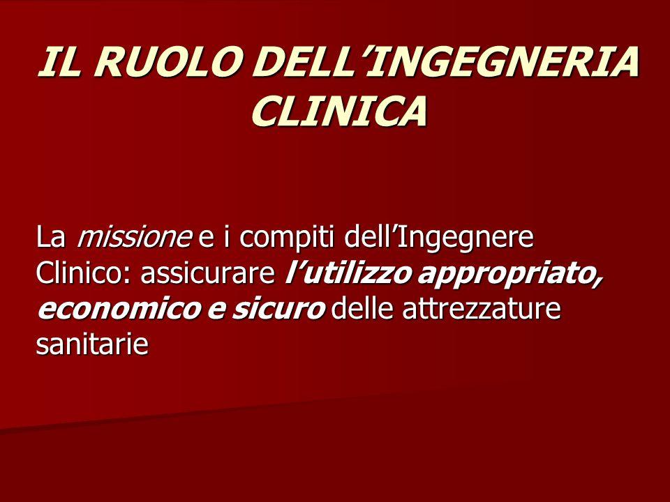 IL RUOLO DELLINGEGNERIA CLINICA La missione e i compiti dellIngegnere Clinico: assicurare lutilizzo appropriato, economico e sicuro delle attrezzature