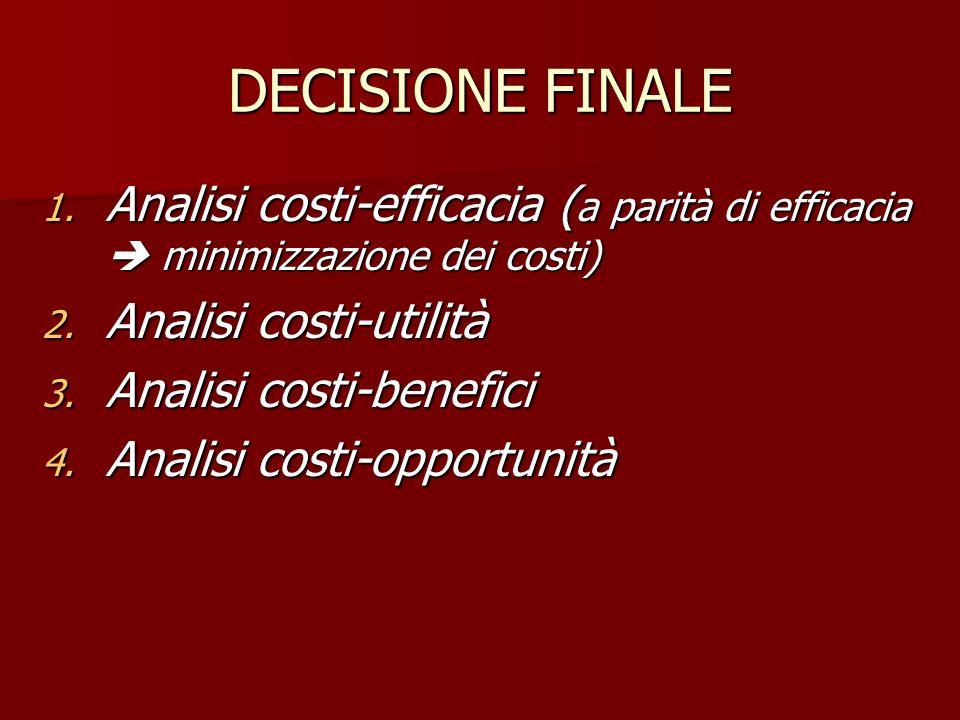 DECISIONE FINALE 1. Analisi costi-efficacia ( a parità di efficacia minimizzazione dei costi) 2. Analisi costi-utilità 3. Analisi costi-benefici 4. An