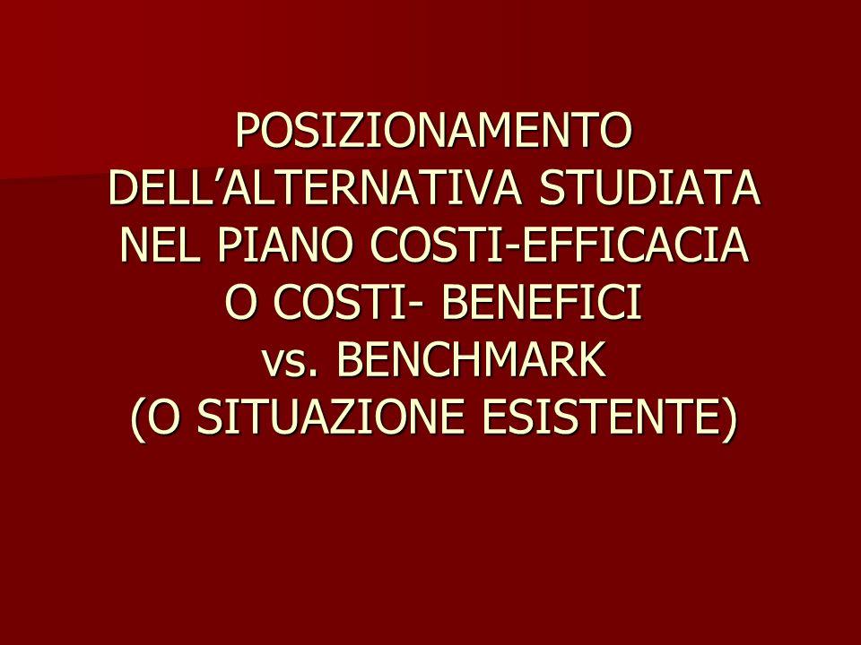POSIZIONAMENTO DELLALTERNATIVA STUDIATA NEL PIANO COSTI-EFFICACIA O COSTI- BENEFICI vs. BENCHMARK (O SITUAZIONE ESISTENTE)