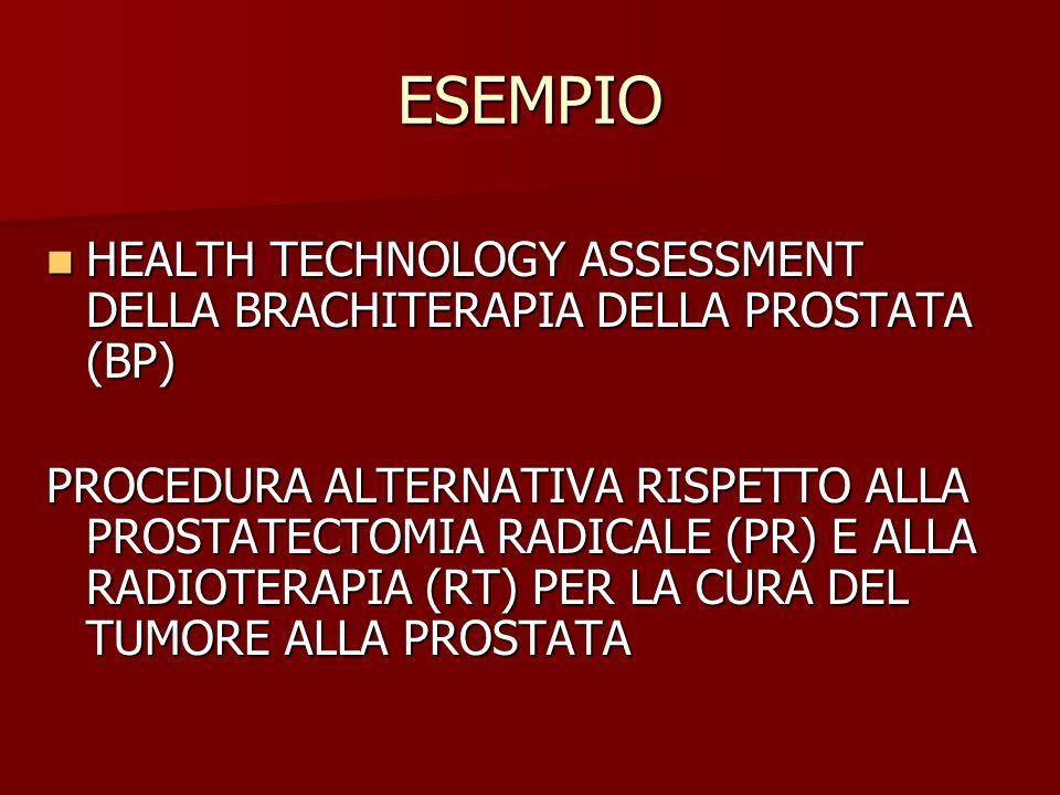 ESEMPIO HEALTH TECHNOLOGY ASSESSMENT DELLA BRACHITERAPIA DELLA PROSTATA (BP) HEALTH TECHNOLOGY ASSESSMENT DELLA BRACHITERAPIA DELLA PROSTATA (BP) PROC