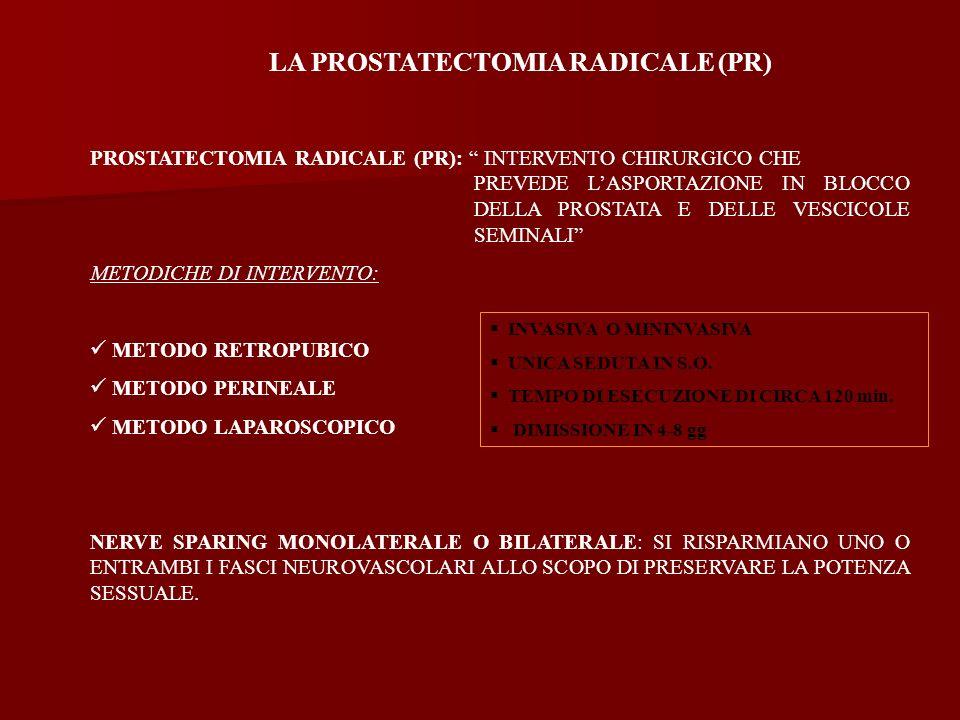PROSTATECTOMIA RADICALE (PR): INTERVENTO CHIRURGICO CHE PREVEDE LASPORTAZIONE IN BLOCCO DELLA PROSTATA E DELLE VESCICOLE SEMINALI METODICHE DI INTERVE