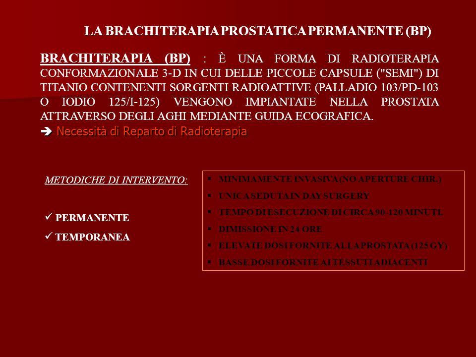 BRACHITERAPIA (BP) : È UNA FORMA DI RADIOTERAPIA CONFORMAZIONALE 3-D IN CUI DELLE PICCOLE CAPSULE (