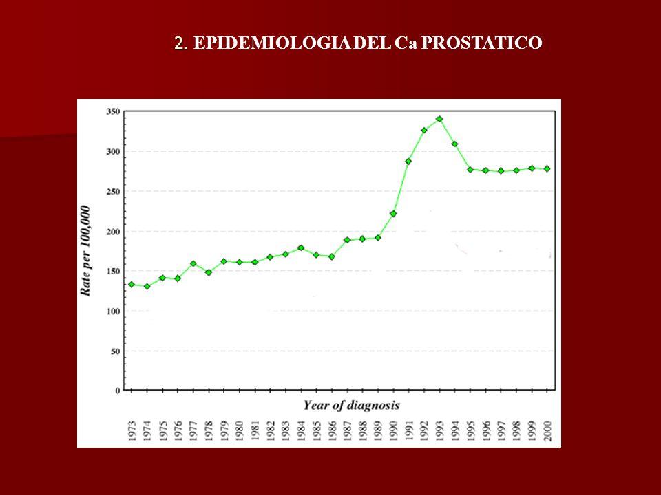 2. 2. EPIDEMIOLOGIA DEL Ca PROSTATICO
