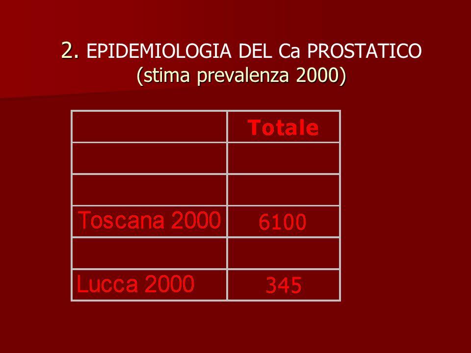 2. (stima prevalenza 2000) 2. EPIDEMIOLOGIA DEL Ca PROSTATICO (stima prevalenza 2000)