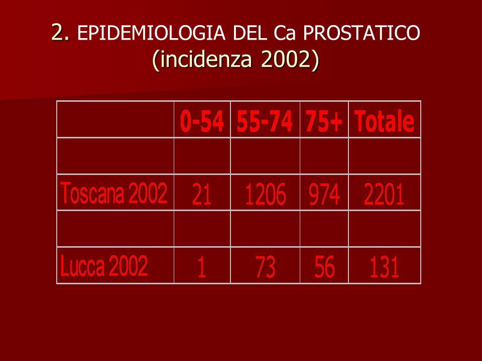 2. (incidenza 2002) 2. EPIDEMIOLOGIA DEL Ca PROSTATICO (incidenza 2002)