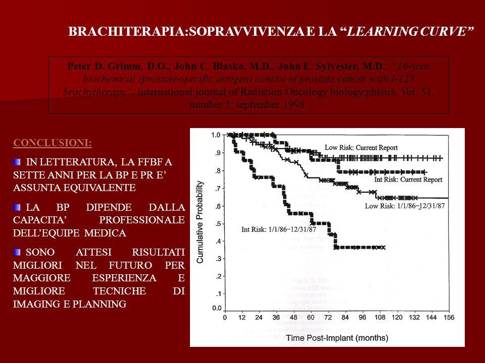 Peter D. Grimm, D.O., John C. Blasko, M.D., John E. Sylvester, M.D.: 10-year biochemical (prostate-specific antigen) control of prostate cancer with I