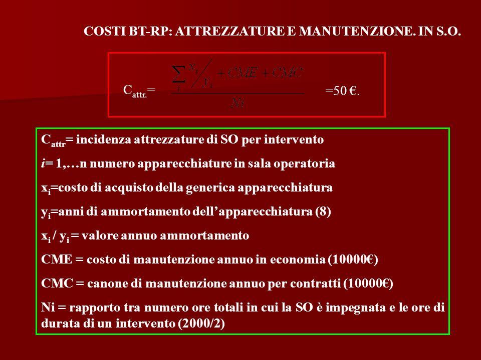 C attr = incidenza attrezzature di SO per intervento i= 1,…n numero apparecchiature in sala operatoria x i =costo di acquisto della generica apparecch