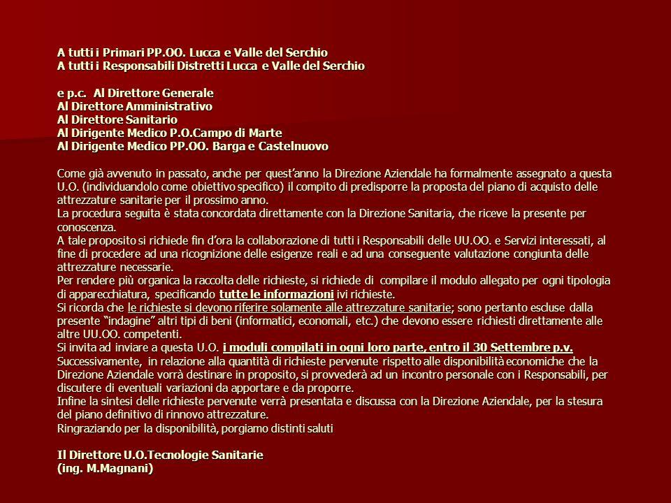 A tutti i Primari PP.OO. Lucca e Valle del Serchio A tutti i Responsabili Distretti Lucca e Valle del Serchio e p.c. Al Direttore Generale Al Direttor