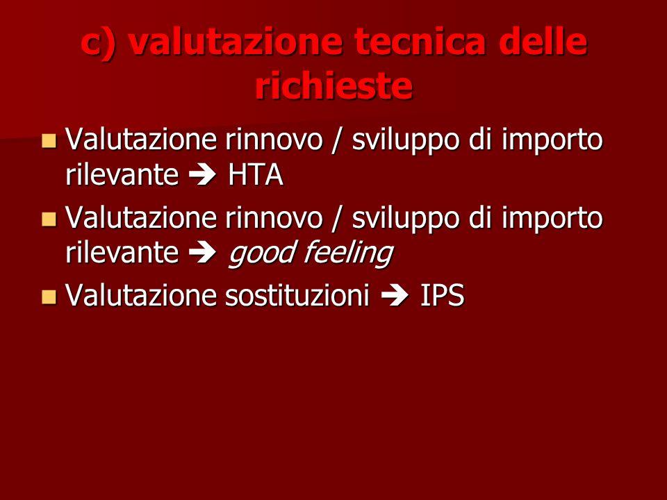c) valutazione tecnica delle richieste Valutazione rinnovo / sviluppo di importo rilevante HTA Valutazione rinnovo / sviluppo di importo rilevante HTA
