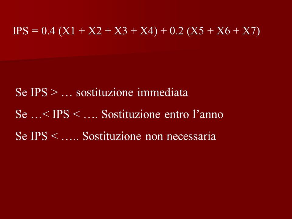 IPS = 0.4 (X1 + X2 + X3 + X4) + 0.2 (X5 + X6 + X7) Se IPS > … sostituzione immediata Se …< IPS < …. Sostituzione entro lanno Se IPS < ….. Sostituzione