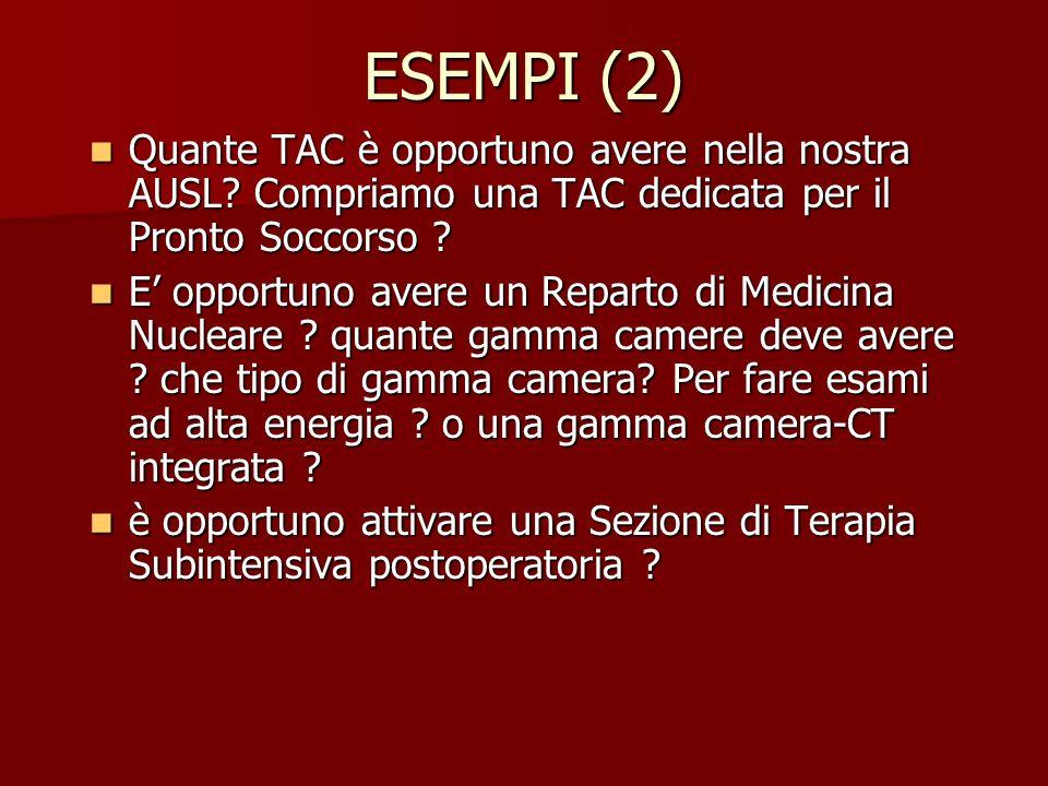 ESEMPI (3) è opportuno acquistare un litotritore ortopedico .