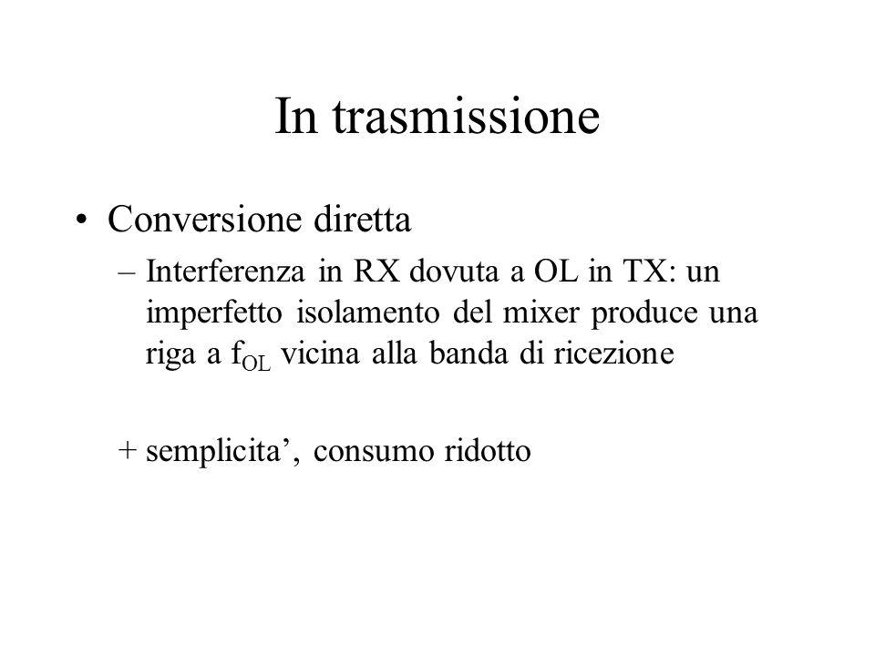 In trasmissione Conversione diretta –Interferenza in RX dovuta a OL in TX: un imperfetto isolamento del mixer produce una riga a f OL vicina alla band