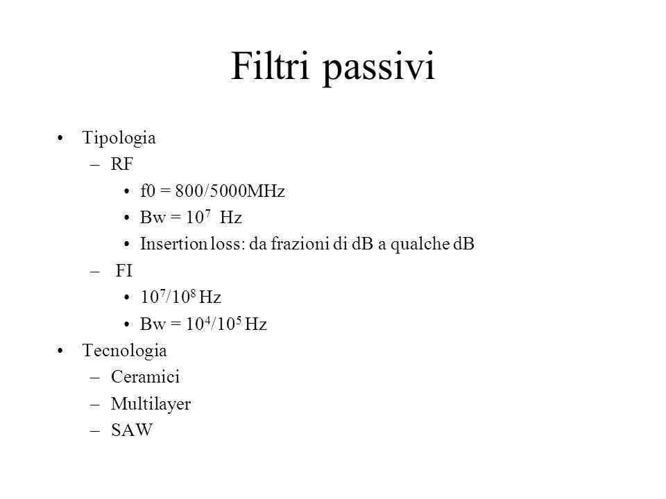Filtri passivi Tipologia –RF f0 = 800/5000MHz Bw = 10 7 Hz Insertion loss: da frazioni di dB a qualche dB – FI 10 7 /10 8 Hz Bw = 10 4 /10 5 Hz Tecnol