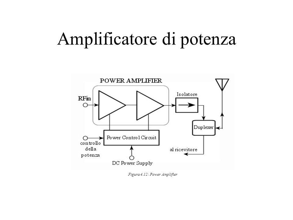 Amplificatore di potenza Figura 4.12: Power Amplifier
