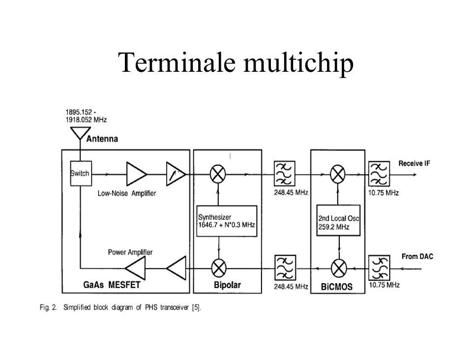 Terminale multichip