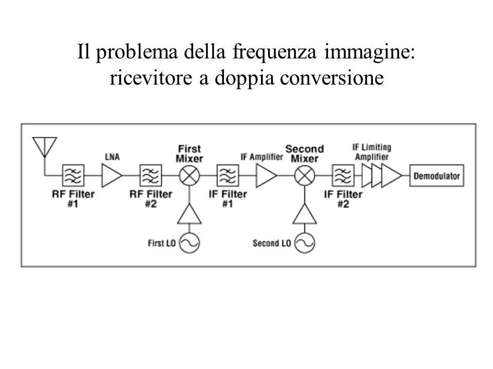 Il problema della frequenza immagine: ricevitore a doppia conversione