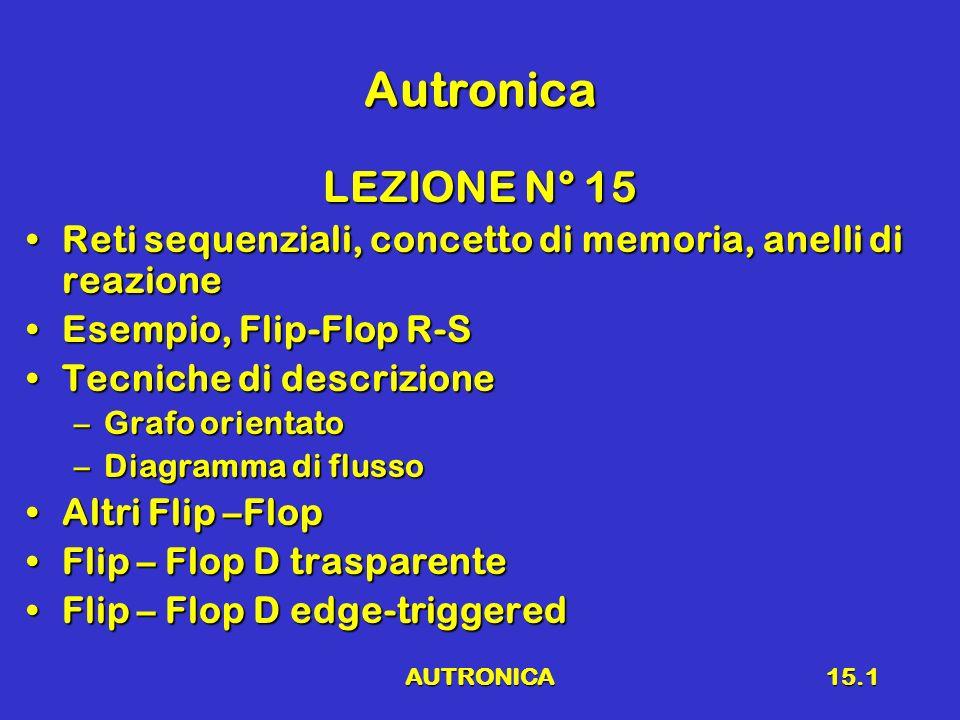AUTRONICA15.1 Autronica LEZIONE N° 15 Reti sequenziali, concetto di memoria, anelli di reazioneReti sequenziali, concetto di memoria, anelli di reazio
