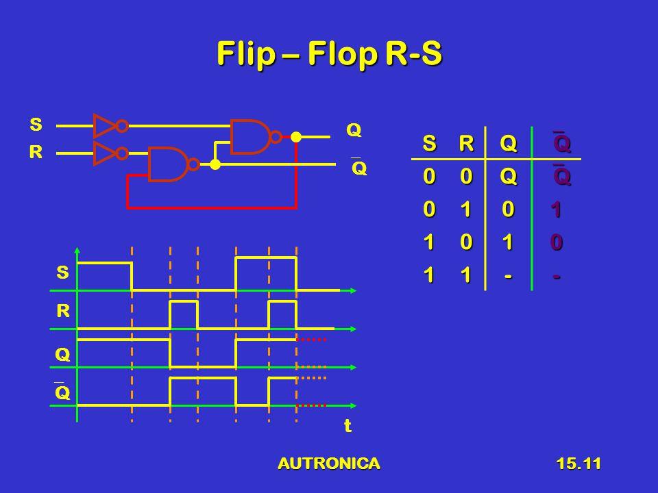 AUTRONICA15.11 Flip – Flop R-S R S Q Q SRQ Q 00Q Q 0101 1010 11-- S R Q Q t