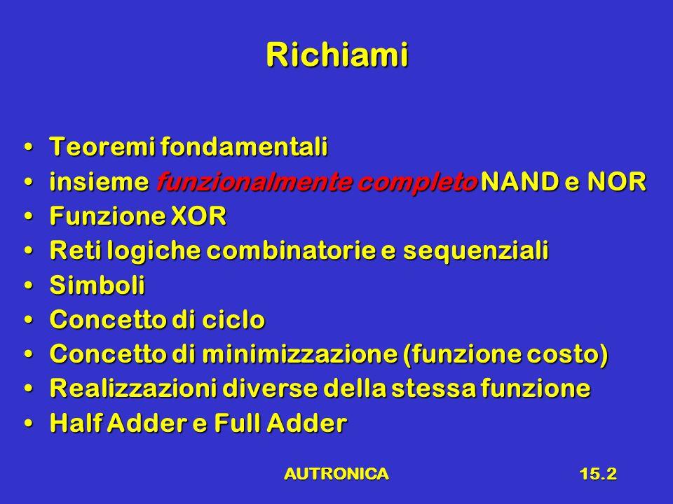 AUTRONICA15.2 Richiami Teoremi fondamentaliTeoremi fondamentali insieme funzionalmente completo NAND e NORinsieme funzionalmente completo NAND e NOR F