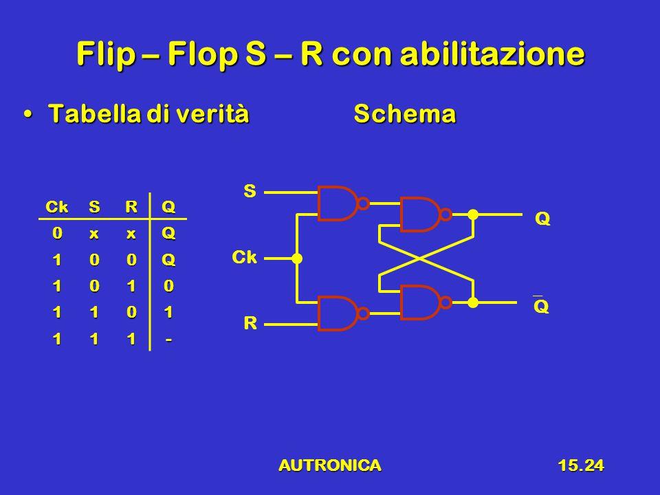 AUTRONICA15.24 Flip – Flop S – R con abilitazione Tabella di veritàSchemaTabella di veritàSchema R S Q Q CkSRQ 0xxQ 100Q 1010 1101 111- Ck