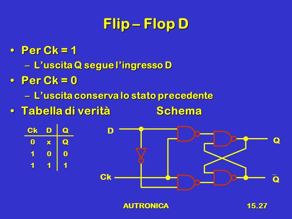 AUTRONICA15.27 Flip – Flop D Per Ck = 1Per Ck = 1 –Luscita Q segue lingresso D Per Ck = 0Per Ck = 0 –Luscita conserva lo stato precedente Tabella di v