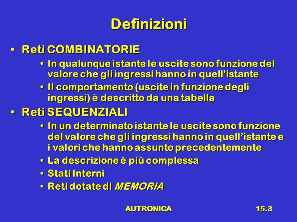 AUTRONICA15.3 Definizioni Reti COMBINATORIEReti COMBINATORIE In qualunque istante le uscite sono funzione del valore che gli ingressi hanno in quellis