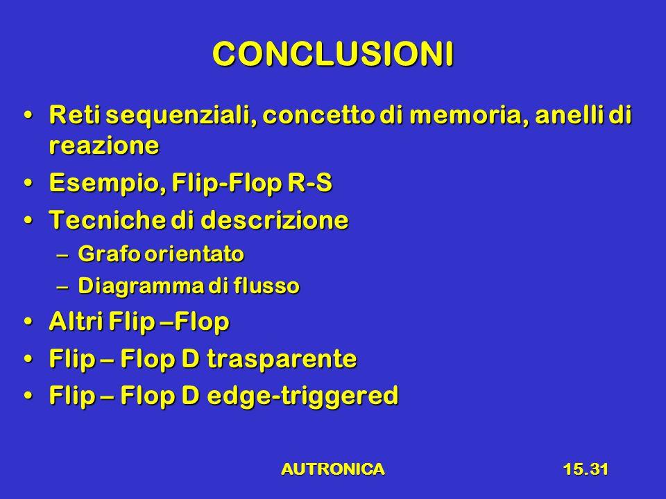 AUTRONICA15.31 CONCLUSIONI Reti sequenziali, concetto di memoria, anelli di reazioneReti sequenziali, concetto di memoria, anelli di reazione Esempio,