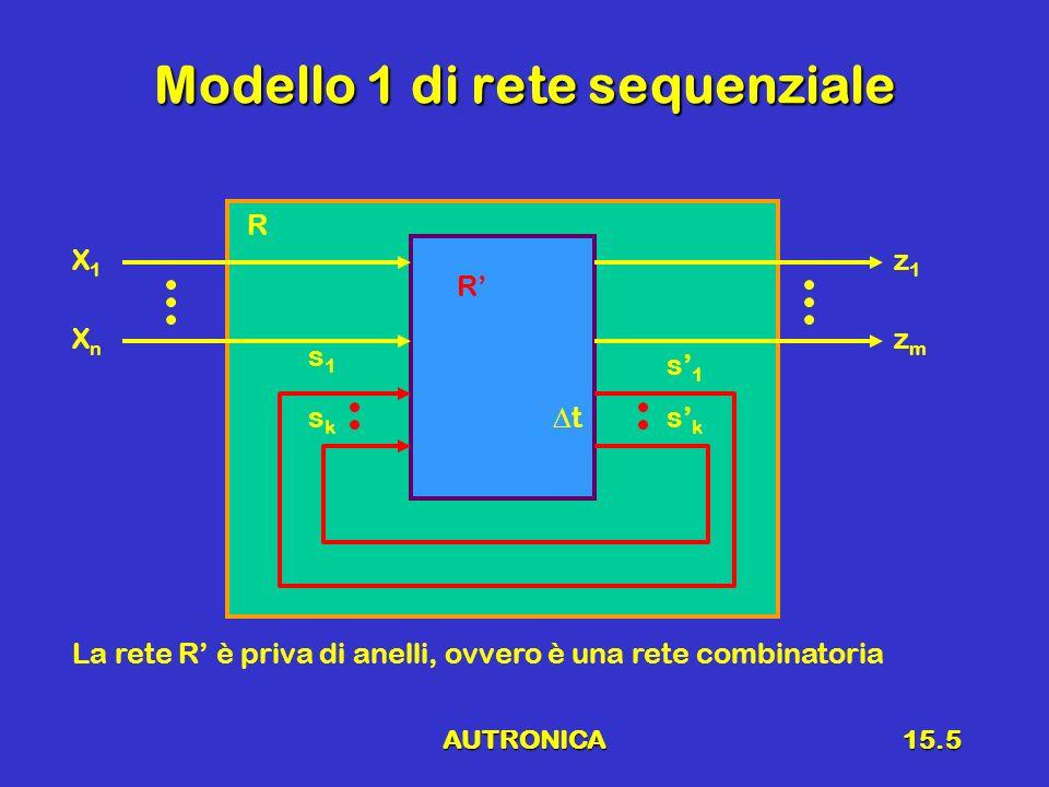 AUTRONICA15.6 Macchina di Mealy1 Le uscite sono funzioni delle variabili di stato e degli ingressiLe uscite sono funzioni delle variabili di stato e degli ingressi R R X1X1 XnXn z1z1 s p1 s Pk s n1 s nk a1a1 anan a n+1 a n+k z1z1 zmzm z m+1 z m+k zmzm Memoria