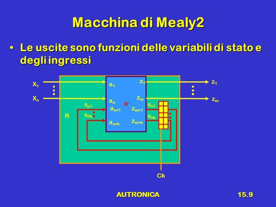 AUTRONICA15.9 Macchina di Mealy2 Le uscite sono funzioni delle variabili di stato e degli ingressiLe uscite sono funzioni delle variabili di stato e d