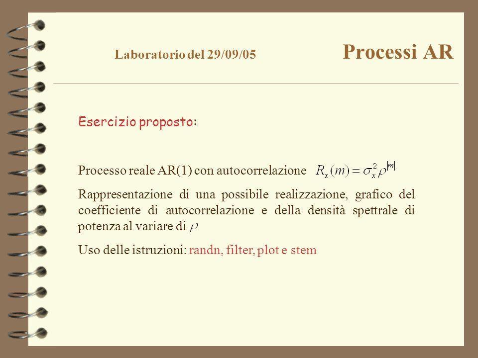 Laboratorio del 29/09/05 Processi AR Esercizio proposto: Processo reale AR(1) con autocorrelazione Rappresentazione di una possibile realizzazione, gr