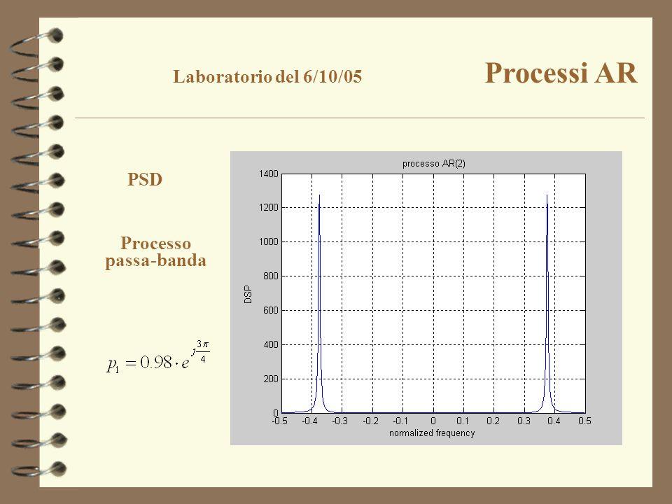 PSD Processo passa-banda Laboratorio del 6/10/05 Processi AR