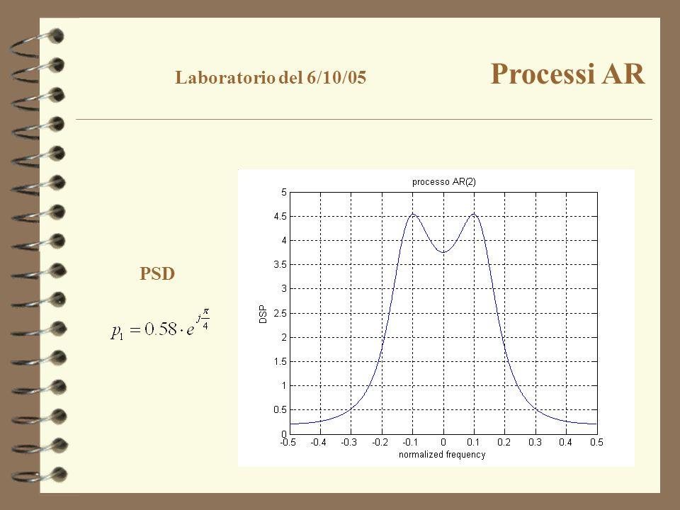 PSD Laboratorio del 6/10/05 Processi AR