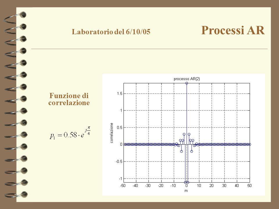 Funzione di correlazione Laboratorio del 6/10/05 Processi AR