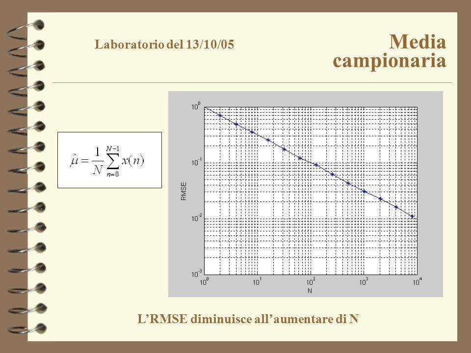 LRMSE diminuisce allaumentare di N Laboratorio del 13/10/05 Media campionaria