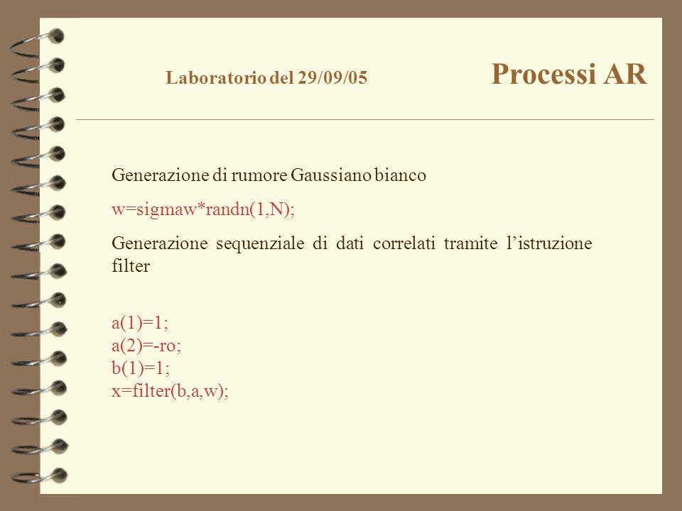 Generazione di rumore Gaussiano bianco w=sigmaw*randn(1,N); Generazione sequenziale di dati correlati tramite listruzione filter a(1)=1; a(2)=-ro; b(1