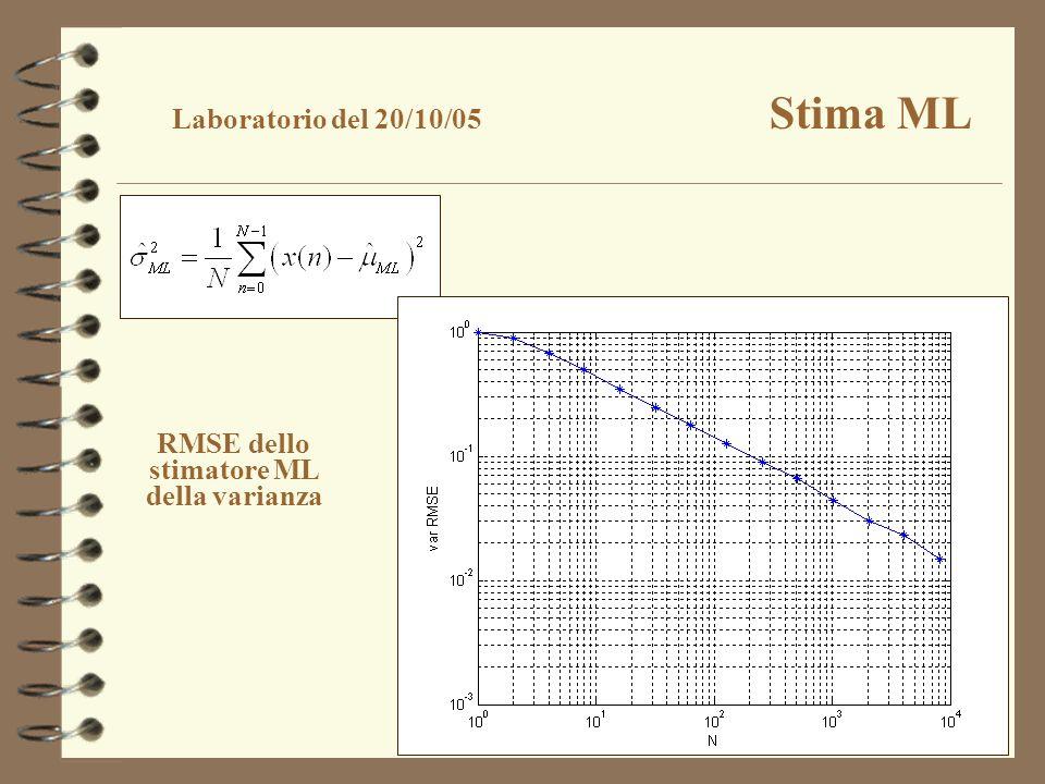 RMSE dello stimatore ML della varianza Laboratorio del 20/10/05 Stima ML